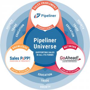 Pipeliner Universe Wheel